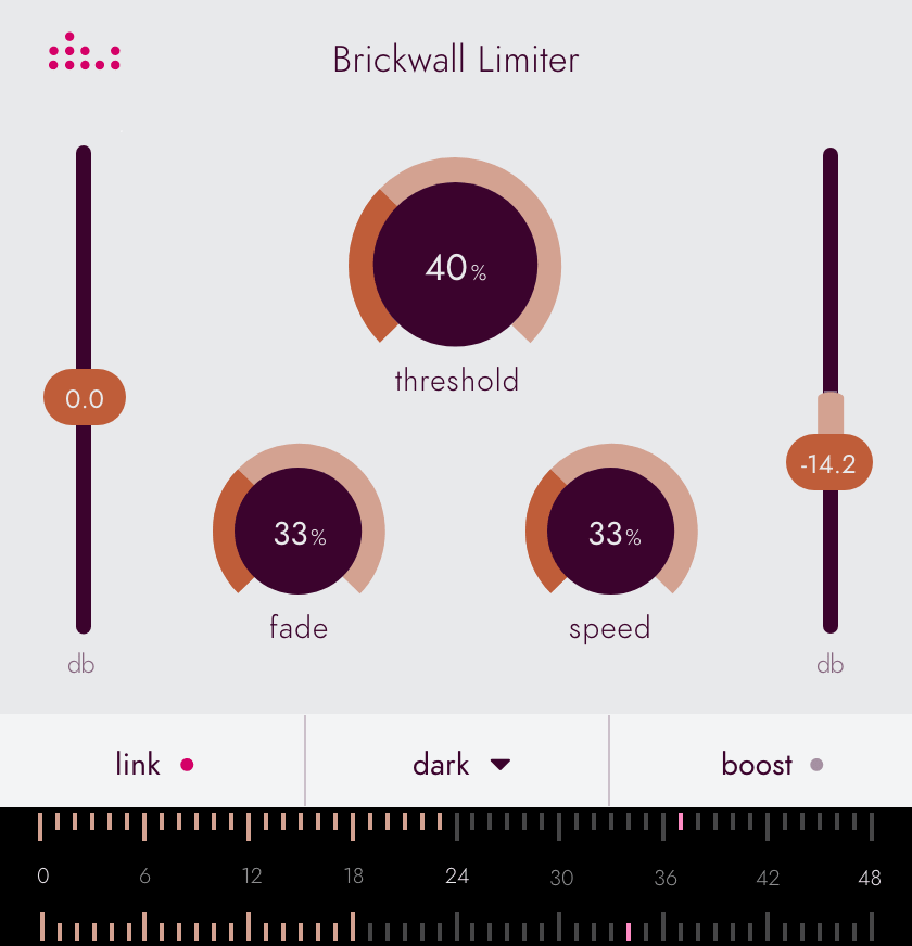 Picture of the denise Brickwall Limiter plugin