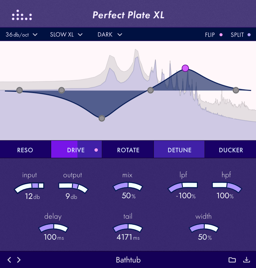 Perfect Plate plugin placeholder
